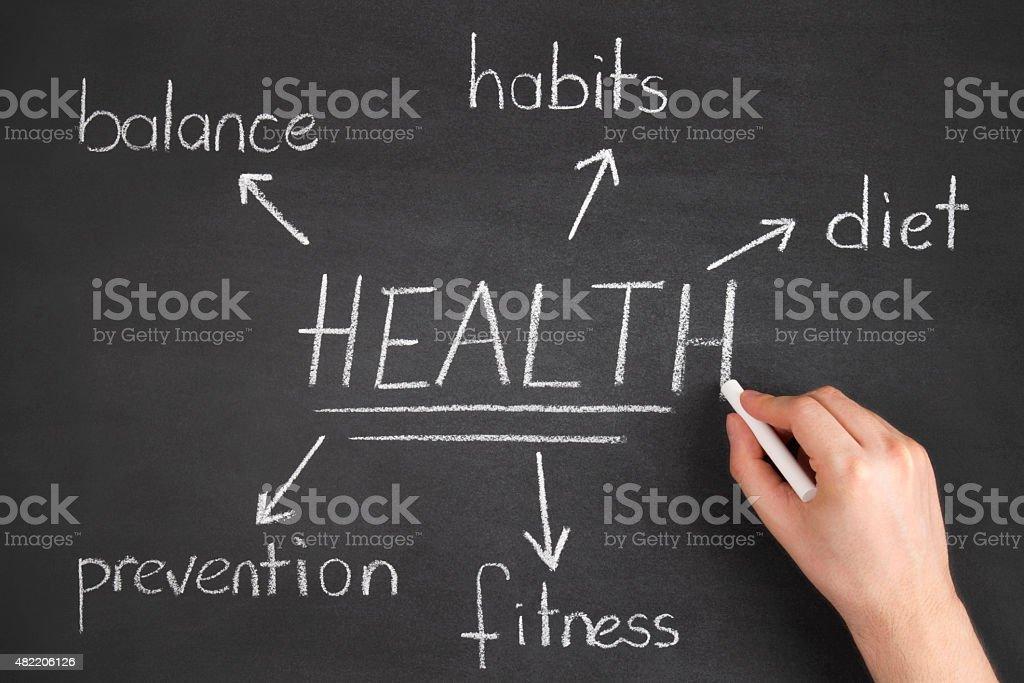 Health Concept on Blackboard stock photo