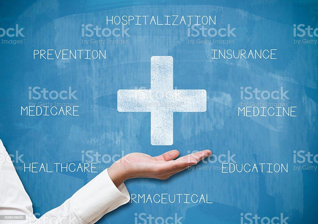 Healthare concept / Blue board concept (Click for more) stock photo