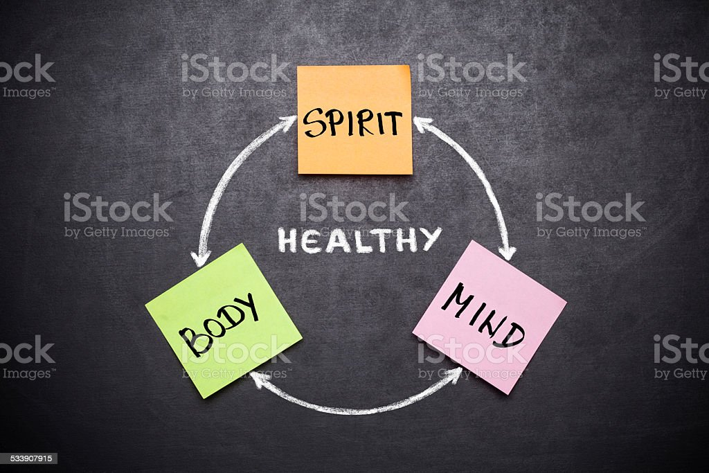 Healthy concept, Spirit, Body and Mind stock photo