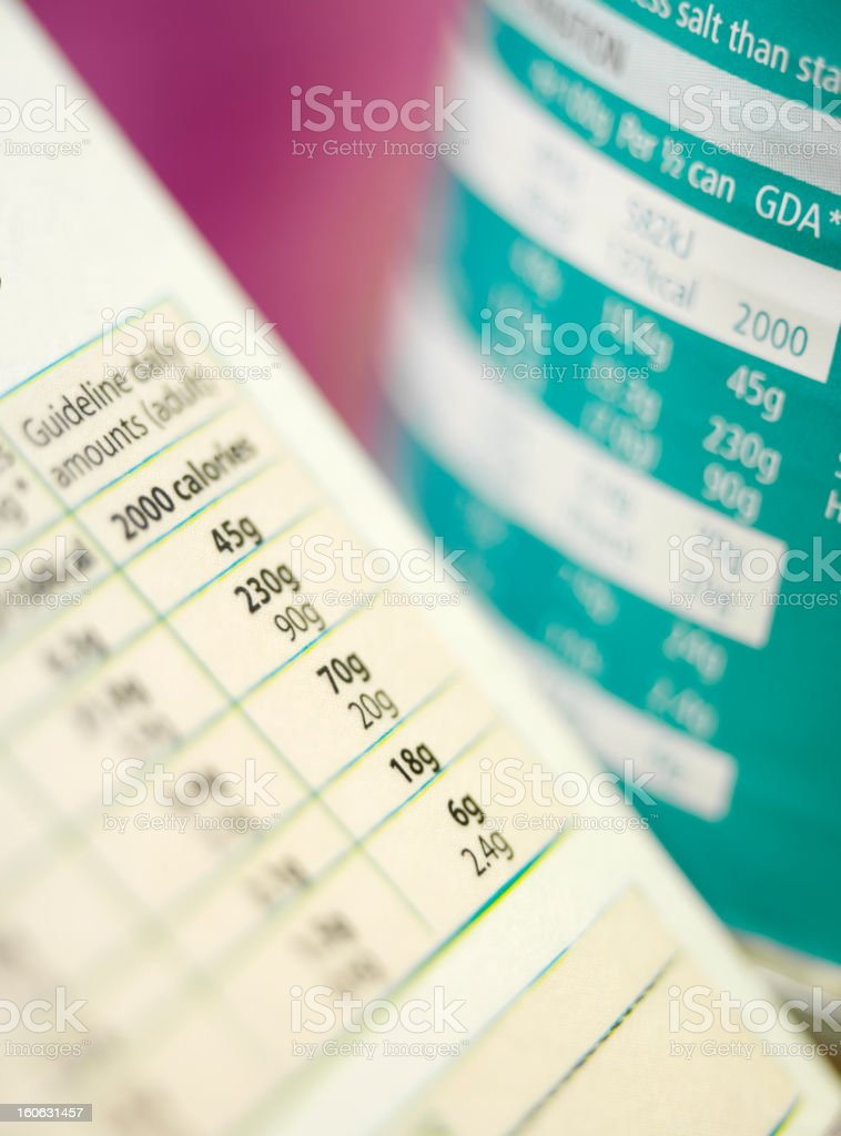 Healthy Guidelines on a Nutrition Label stock photo