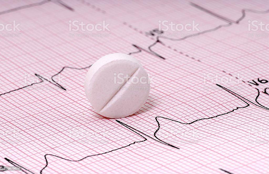 Heart Medication stock photo