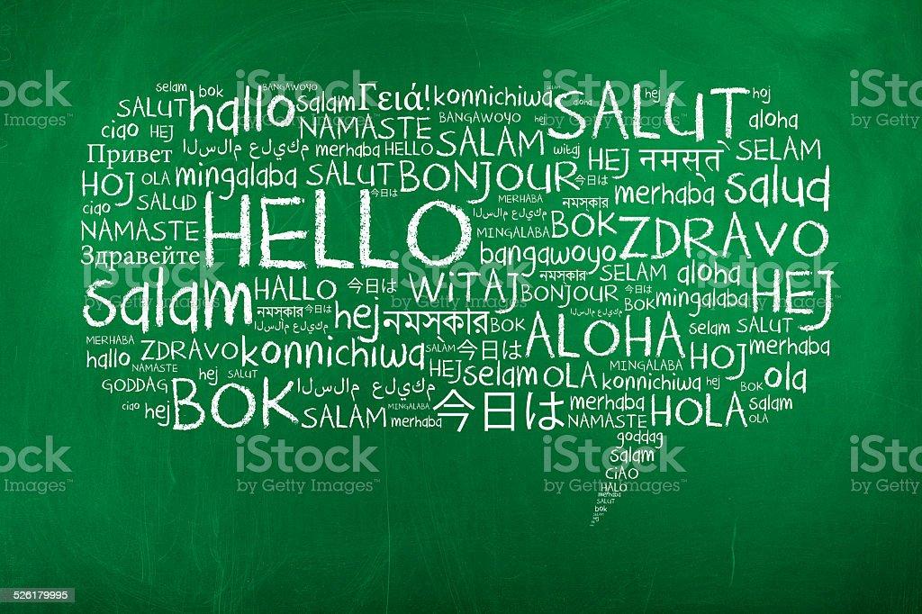 Hello Word Cloud in Speech Bubble stock photo