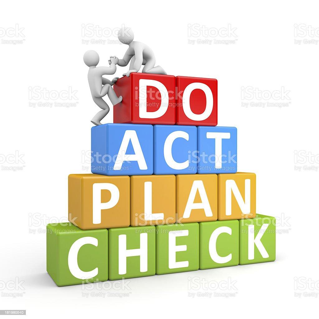 Helping hand. Plan Do Check Act metaphor stock photo