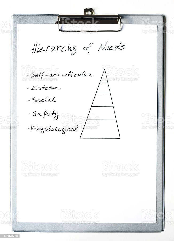 Hierarchy of needs royalty-free stock photo
