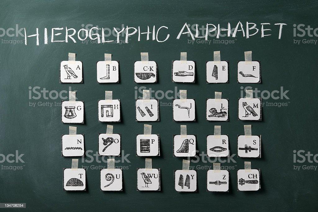 Hieroglyphs Alphabet on a blackboard stock photo