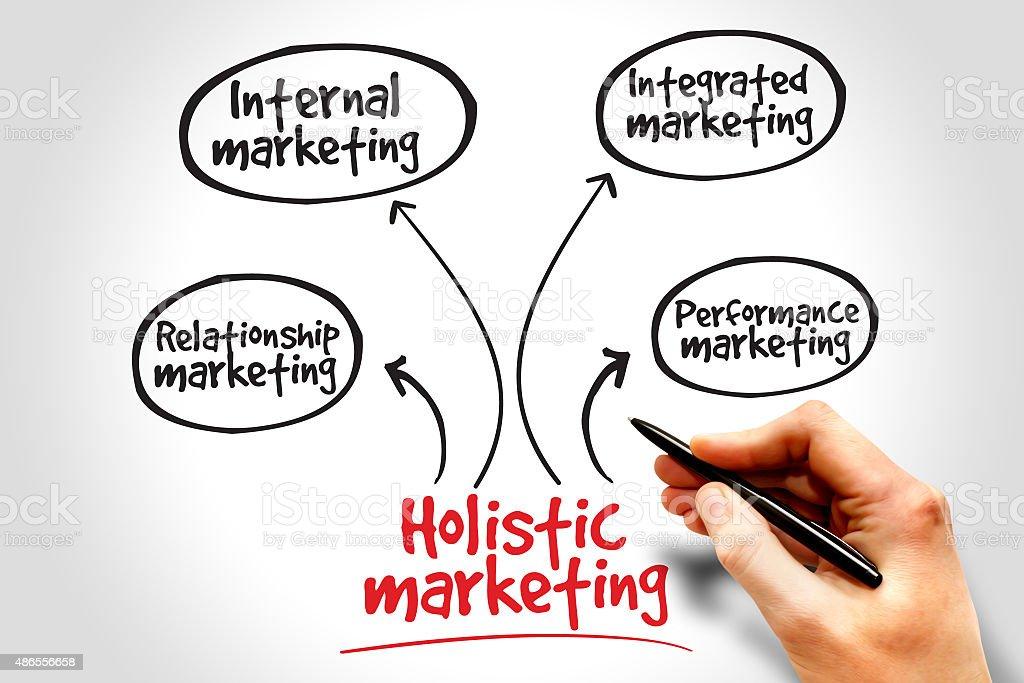 Holistic marketing stock photo
