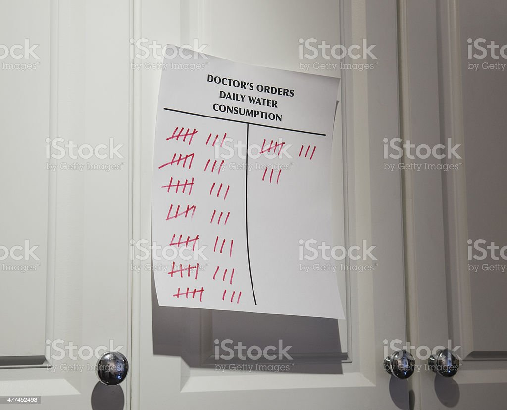 home drinking water chart stock photo