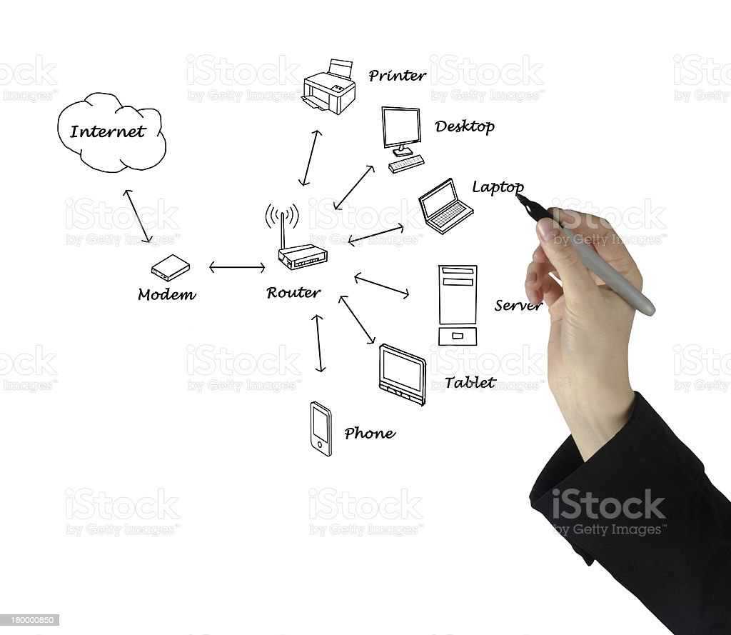 Home network diagram stock photo