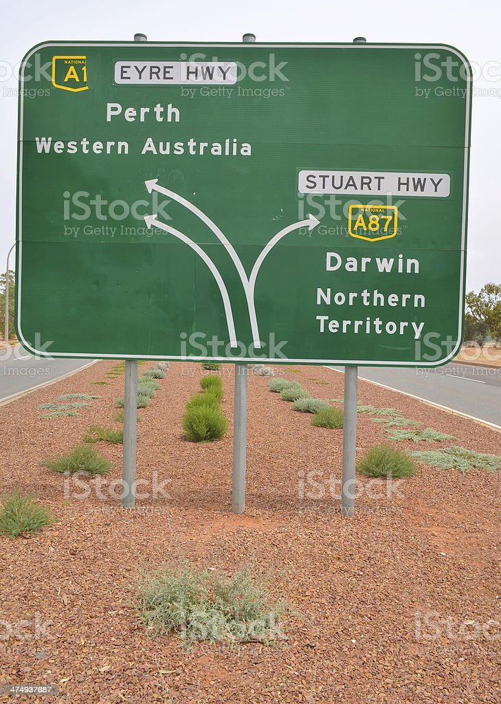 Horizontal road sign to Perth and Darwin royalty-free stock photo