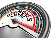 Hormones level conceptual meter