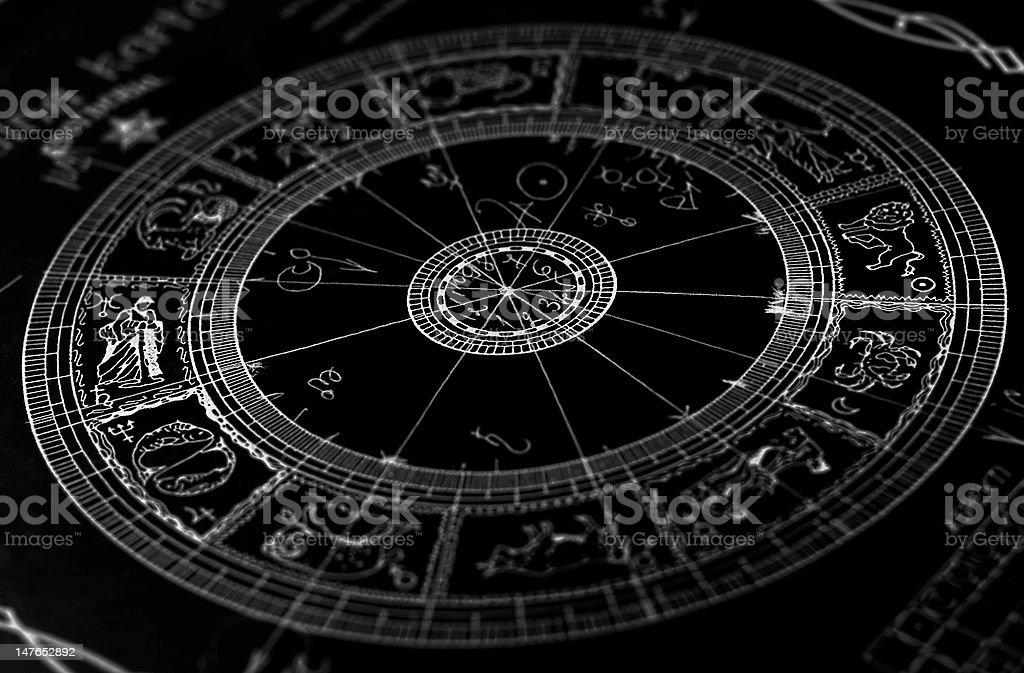 Horoscope wheel chart stock photo
