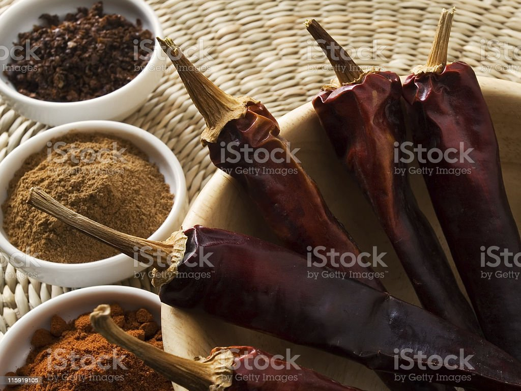 Hot spices with chilly royalty-free stock photo