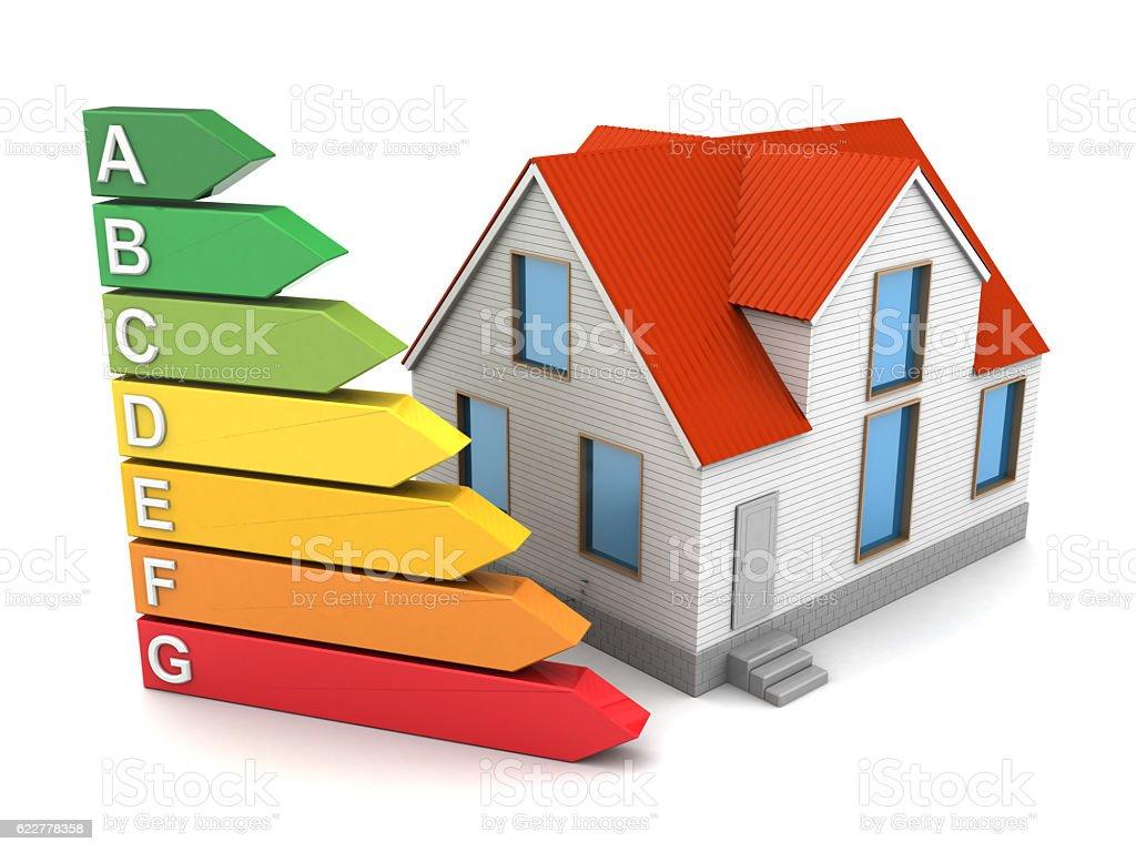 house energy class stock photo