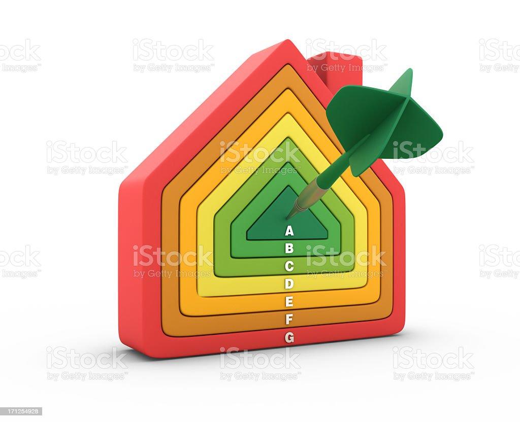 House Energy Efficiency Diagram stock photo