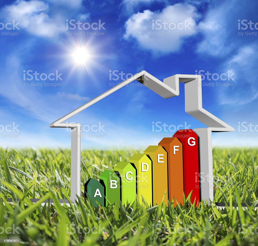house with energy classes stock photo