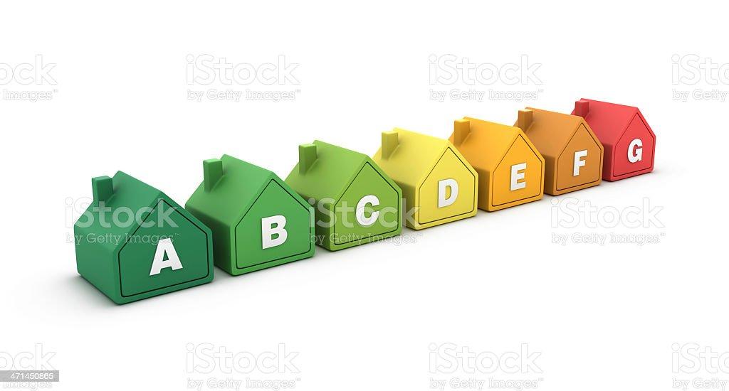 Houses Energy Efficiency stock photo