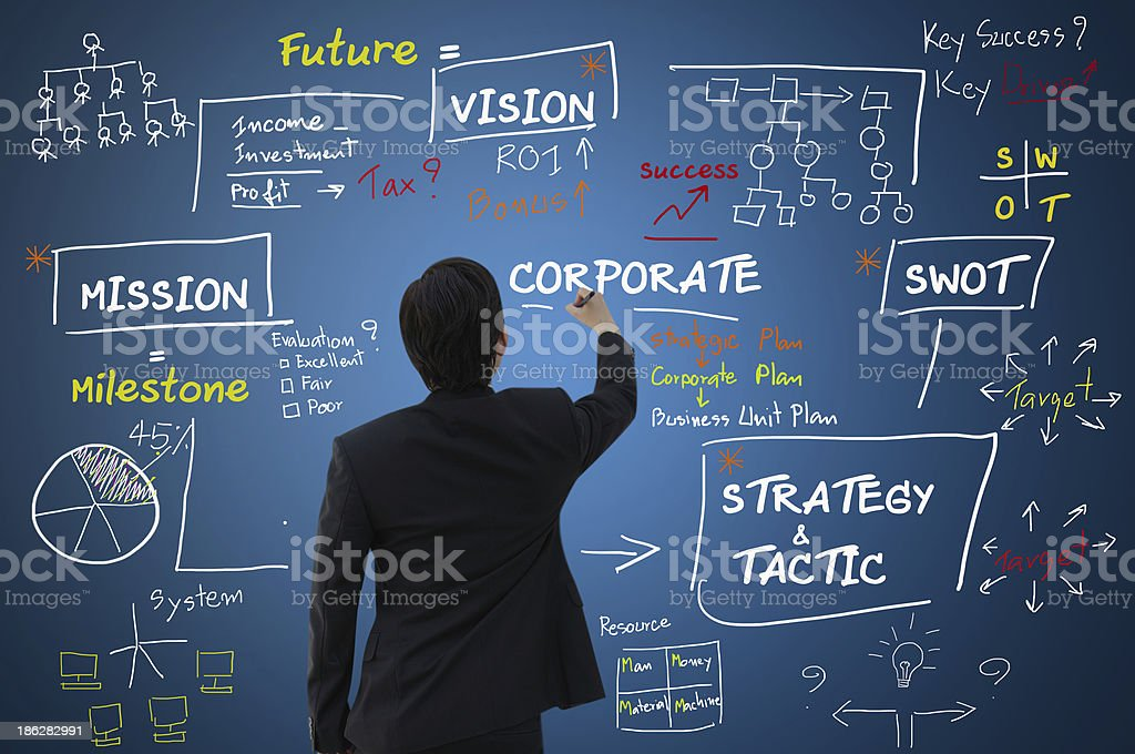 How to manage business concept stock photo