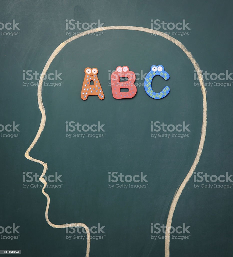 Human brain and colorful alphabet royalty-free stock photo