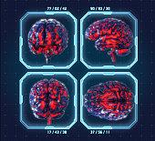 Human brain with futuristic hud interface background.