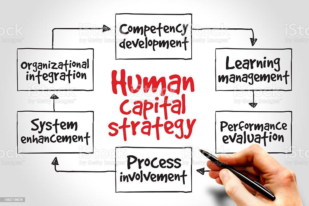 Human capital strategy stock photo