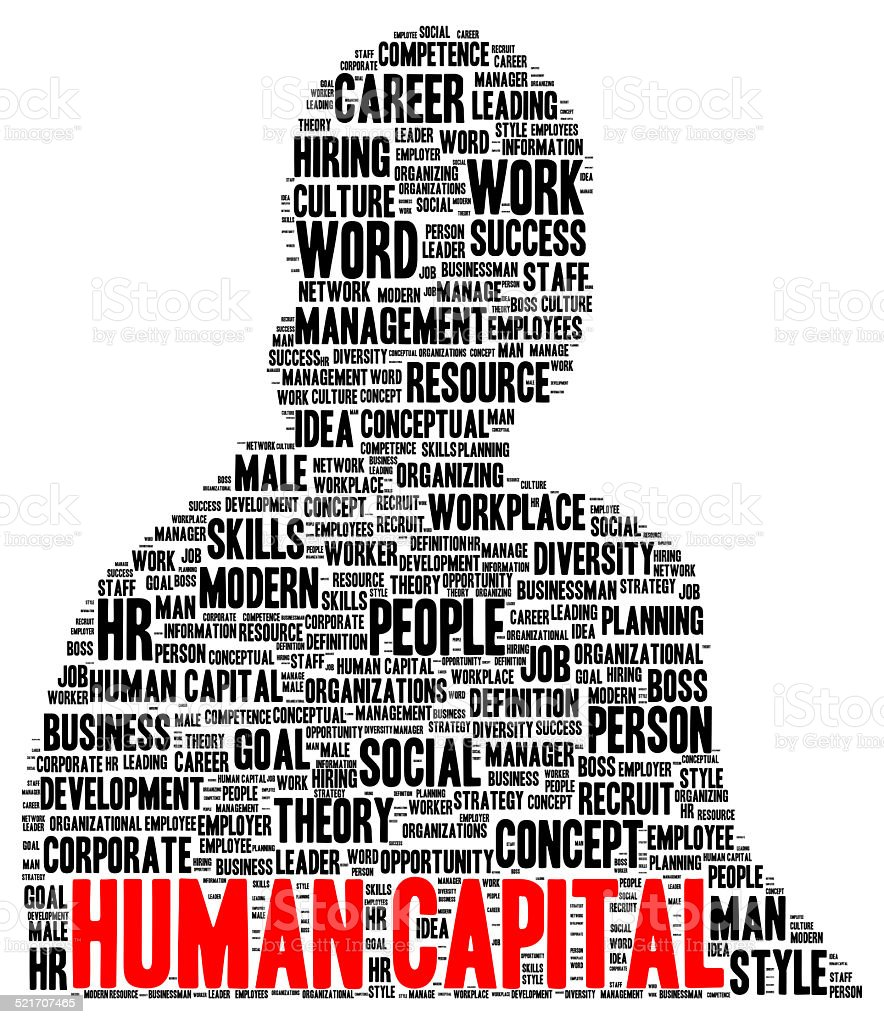 Human capital word cloud shape stock photo
