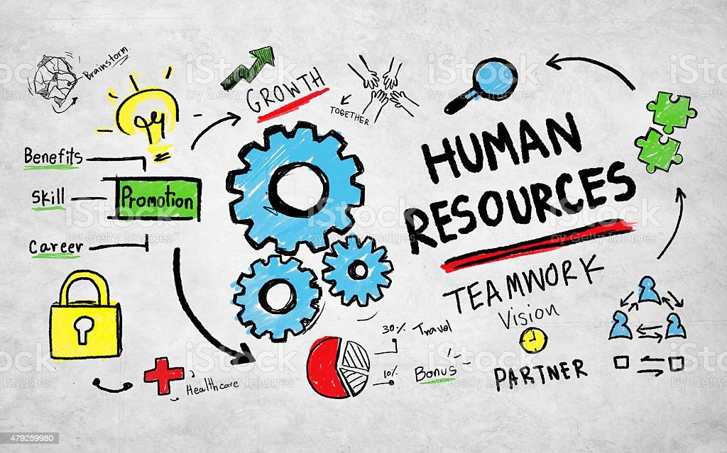 Human Resource Recruitment Career Jobs Concept stock photo