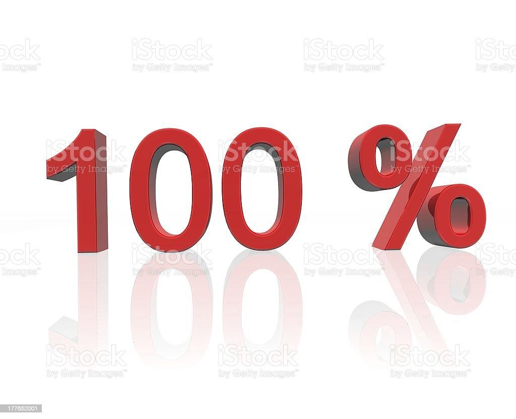 hundred percent stock photo