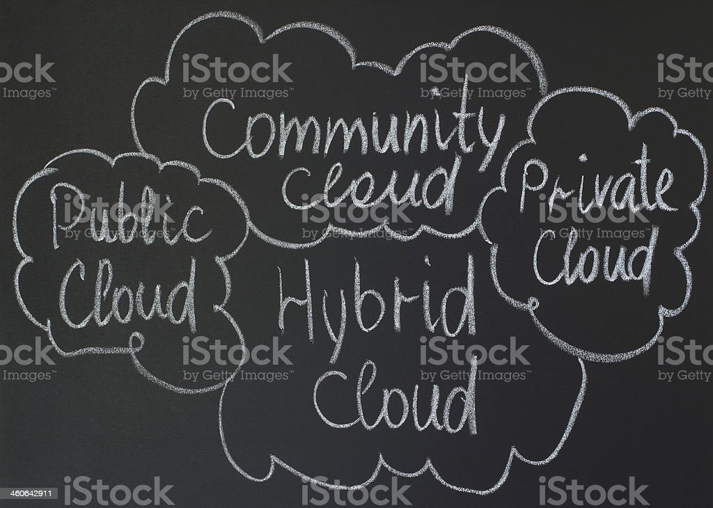 hybrid cloud stock photo