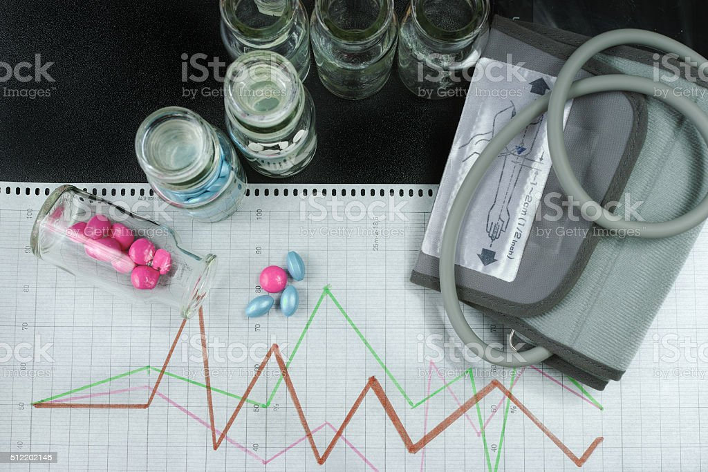 Hypertension - high blood pressure, pills, graph and blood press stock photo