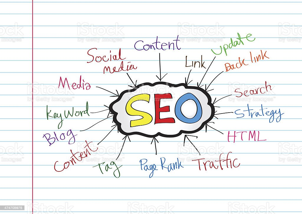Idea SEO Search Engine Optimization stock photo