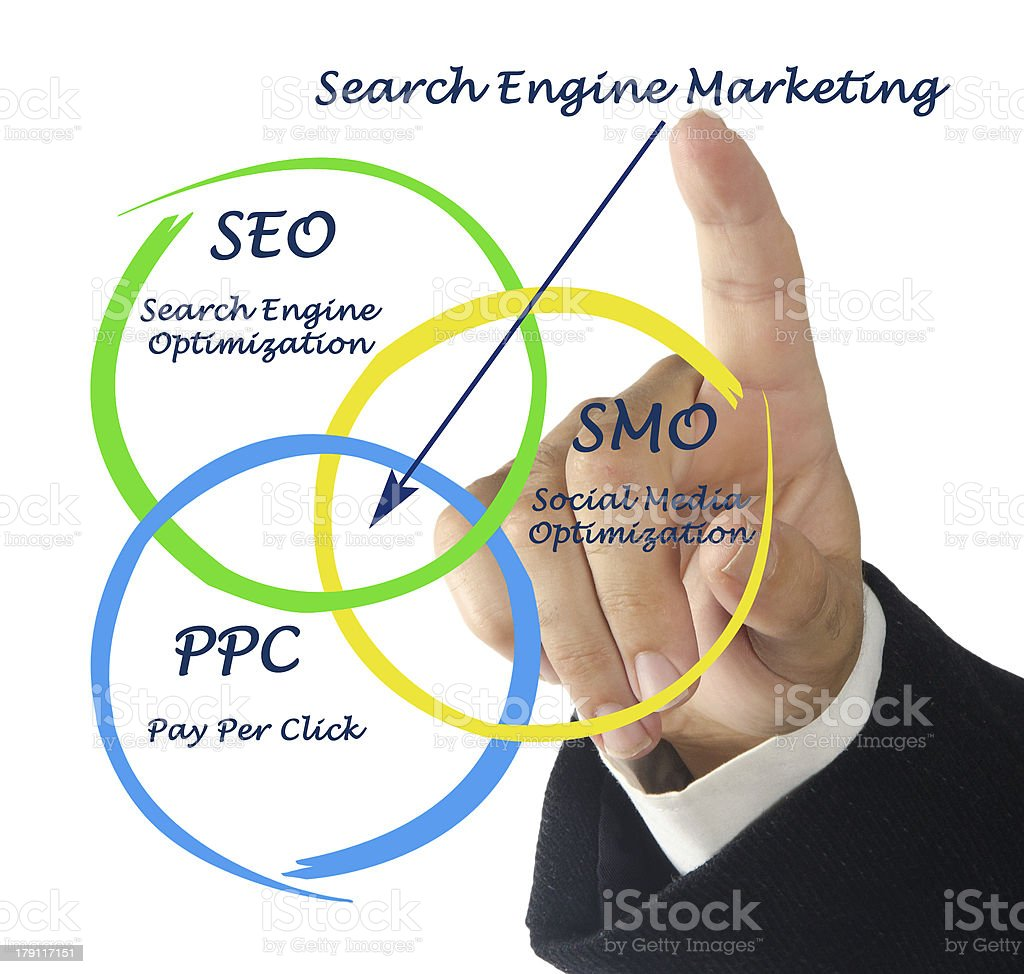 Ideas for improving search engine marketing royalty-free stock photo