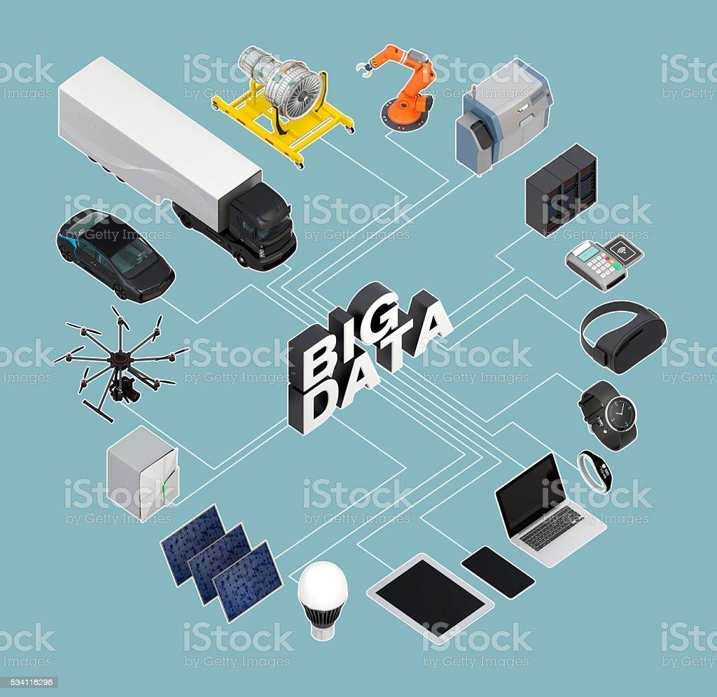 3D illustration of big data concept stock photo