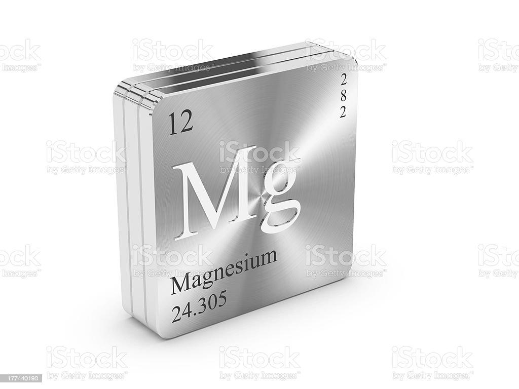 Illustration of periodic symbol for Magnesium royalty-free stock photo