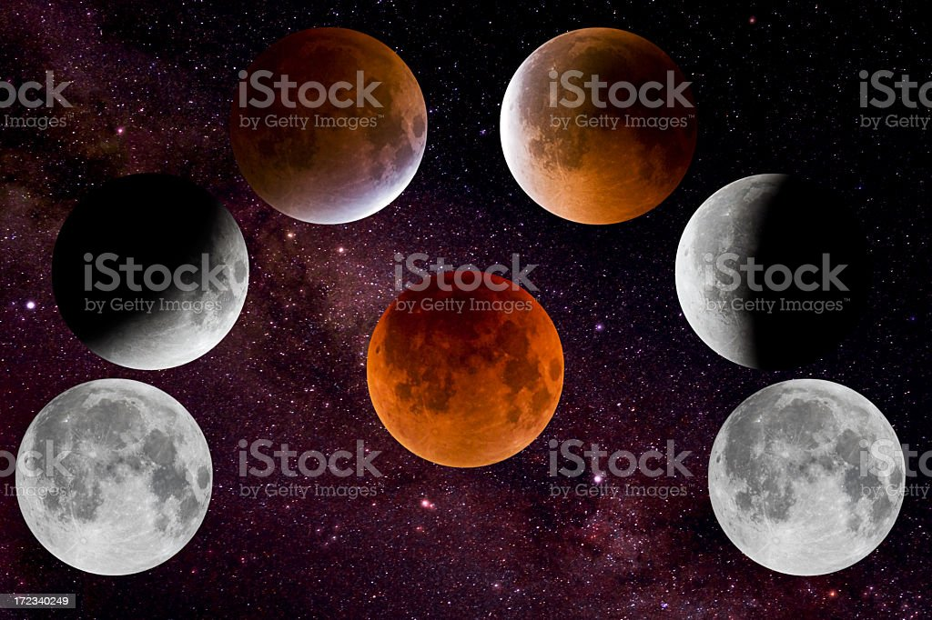 Image illustrating the different phases of a lunar eclipse royalty-free stock photo