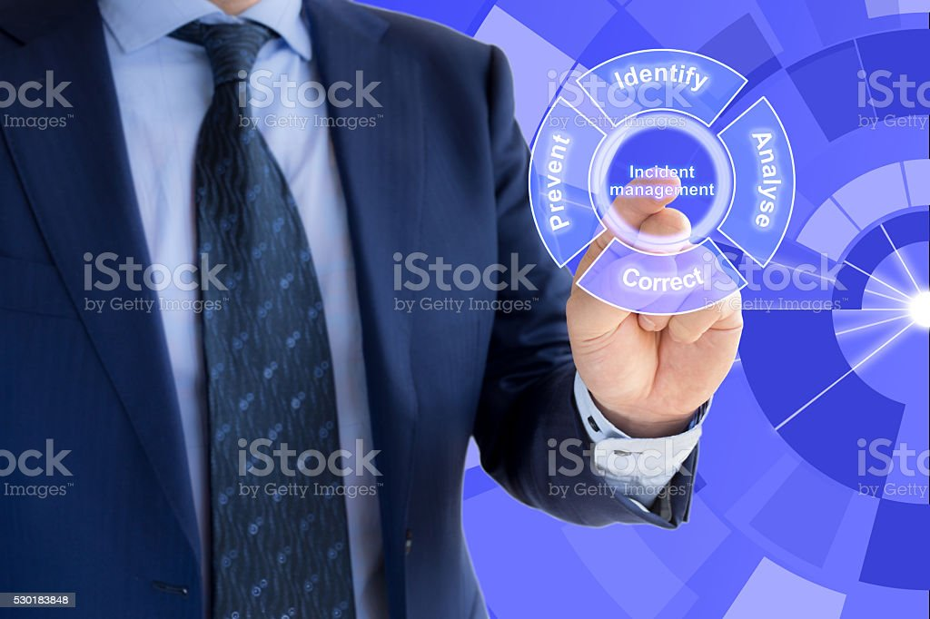 Incident management cycle explained stock photo