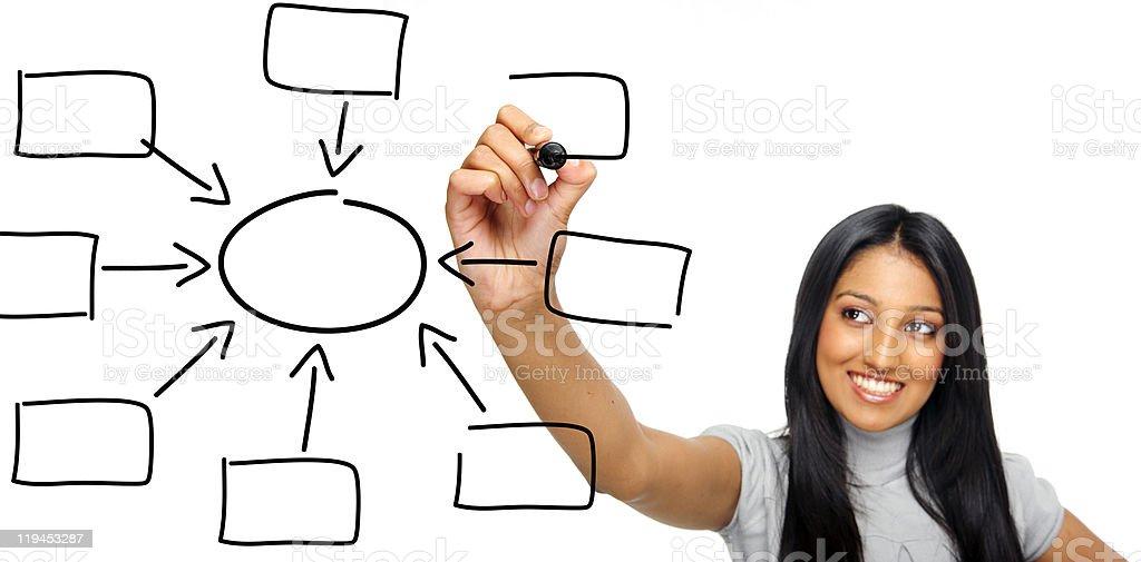 Indian business organogram stock photo