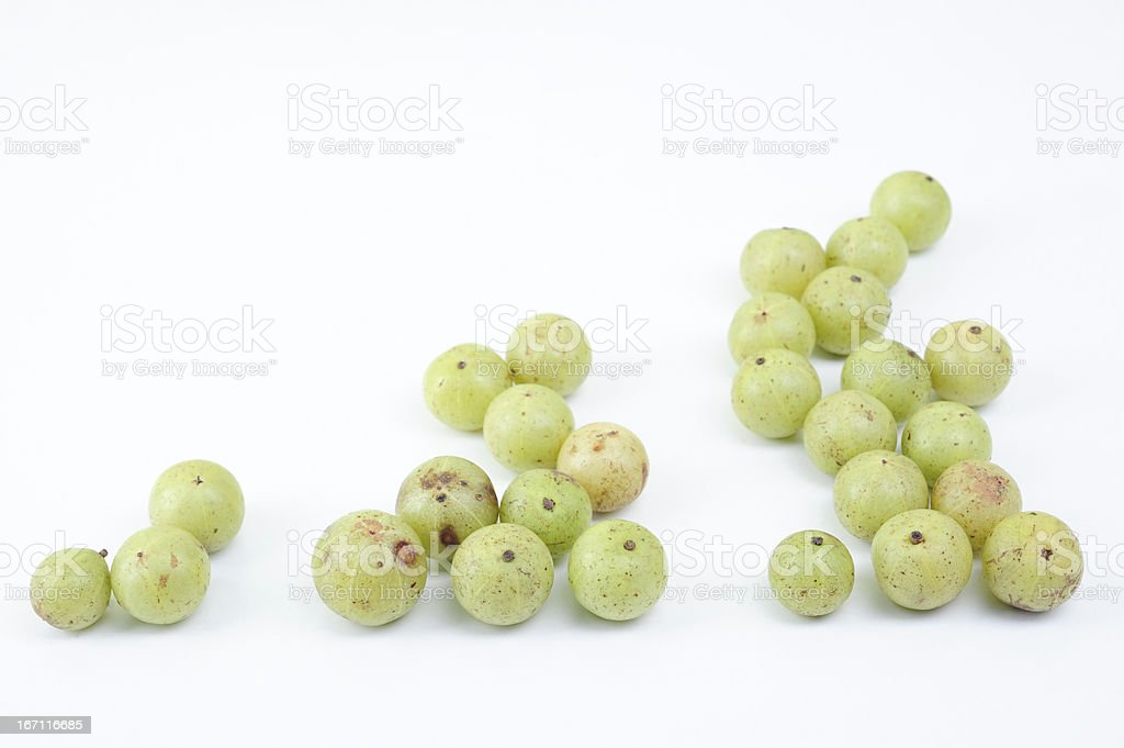 indian gooseberry, raw food, with vitamin-c royalty-free stock photo