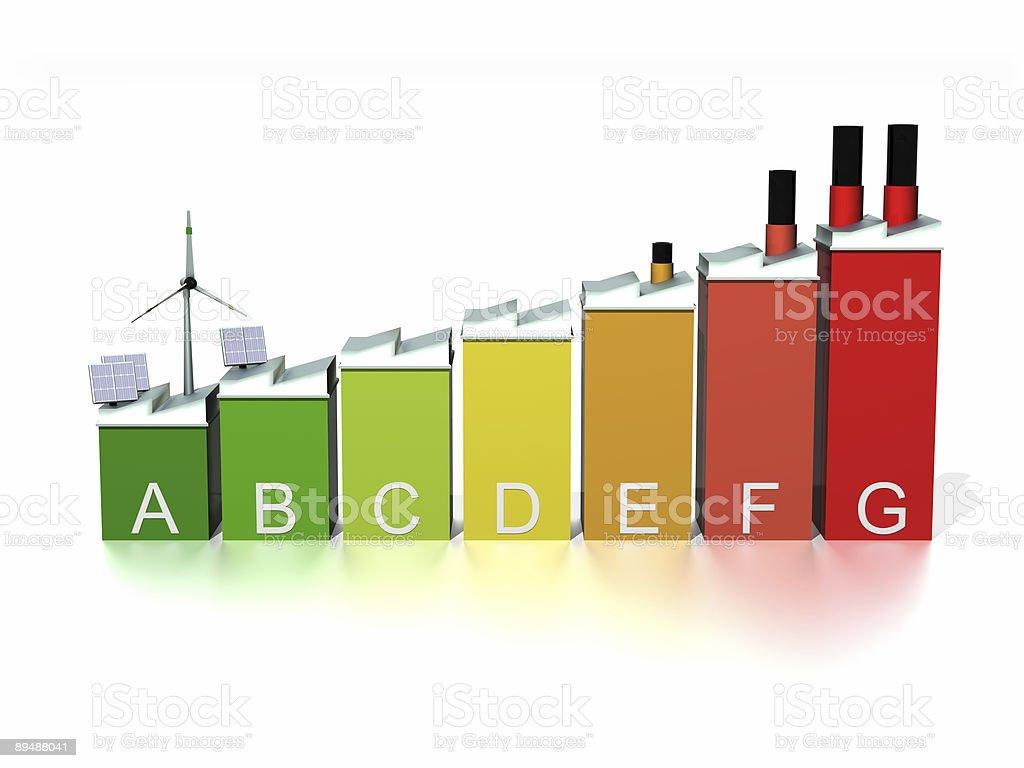 Industrial Energy Efficiency stock photo