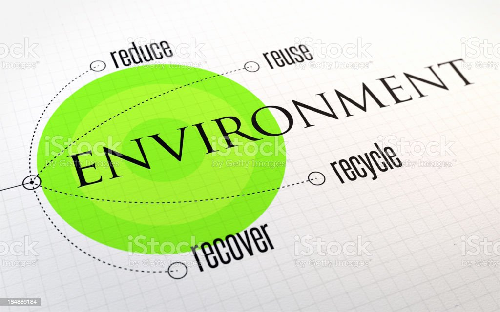 InfoGraphic: Environment Four Rs white royalty-free stock photo