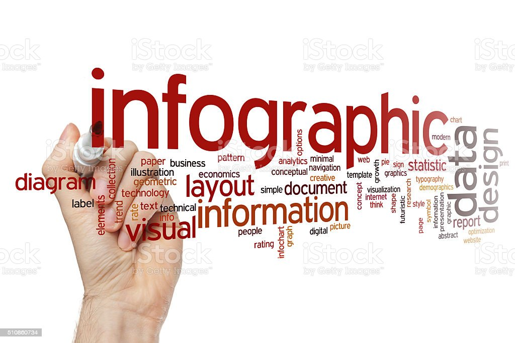 Infographic word cloud stock photo