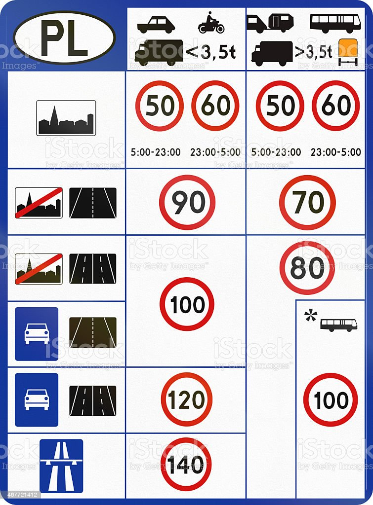 Information At Border Crossings To Poland stock photo