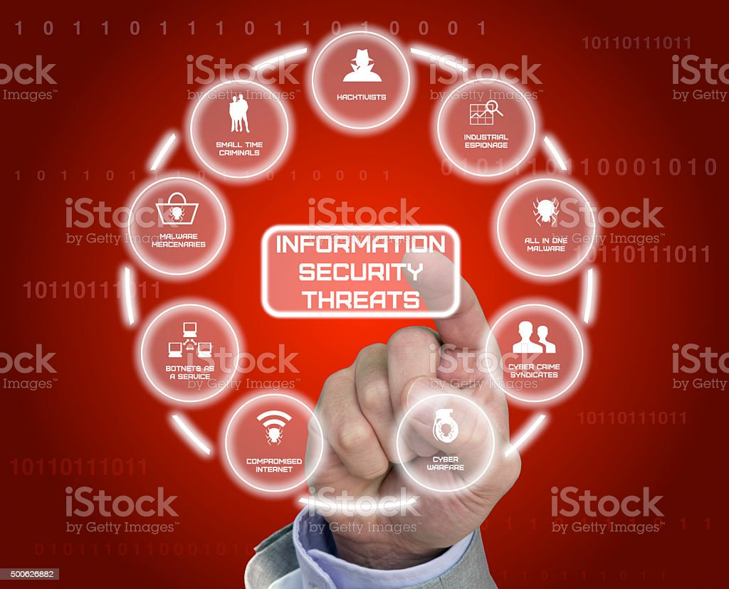 Information security threats drawn by a hand stock photo