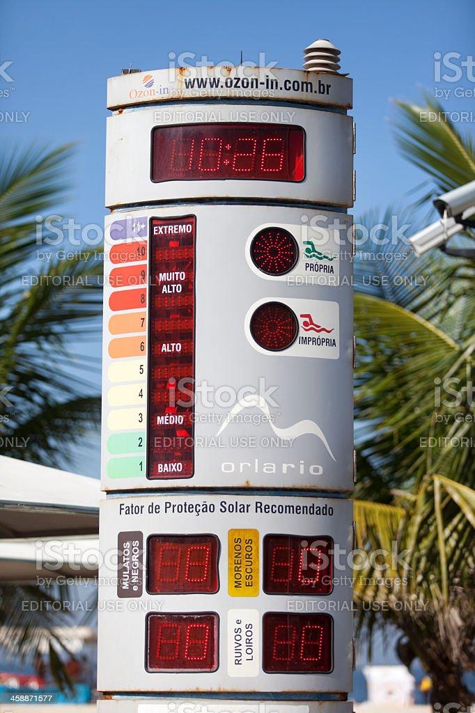Information totem in Copacabana Beach royalty-free stock photo