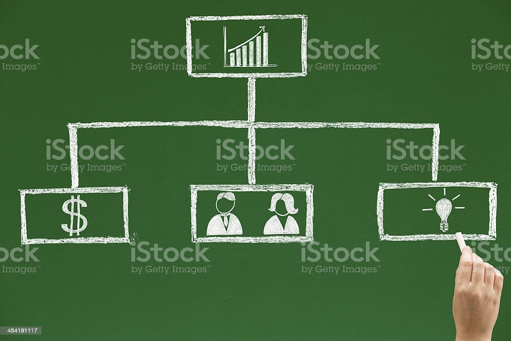 Ingredients for growth royalty-free stock photo