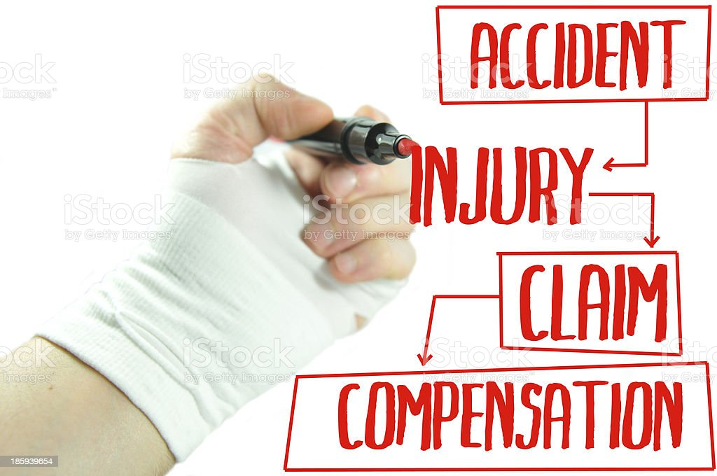 Injury claim stock photo