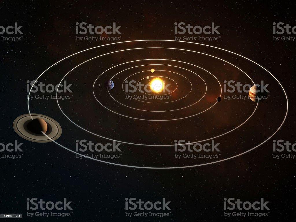 Inner solar system stock photo