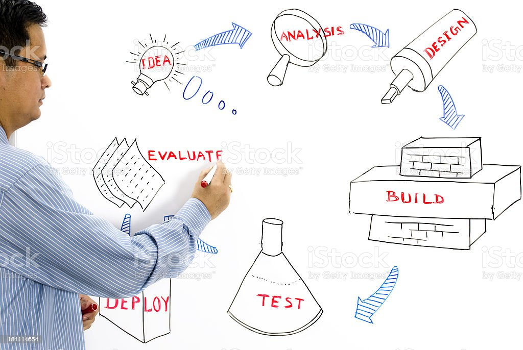 Innovation at work royalty-free stock photo