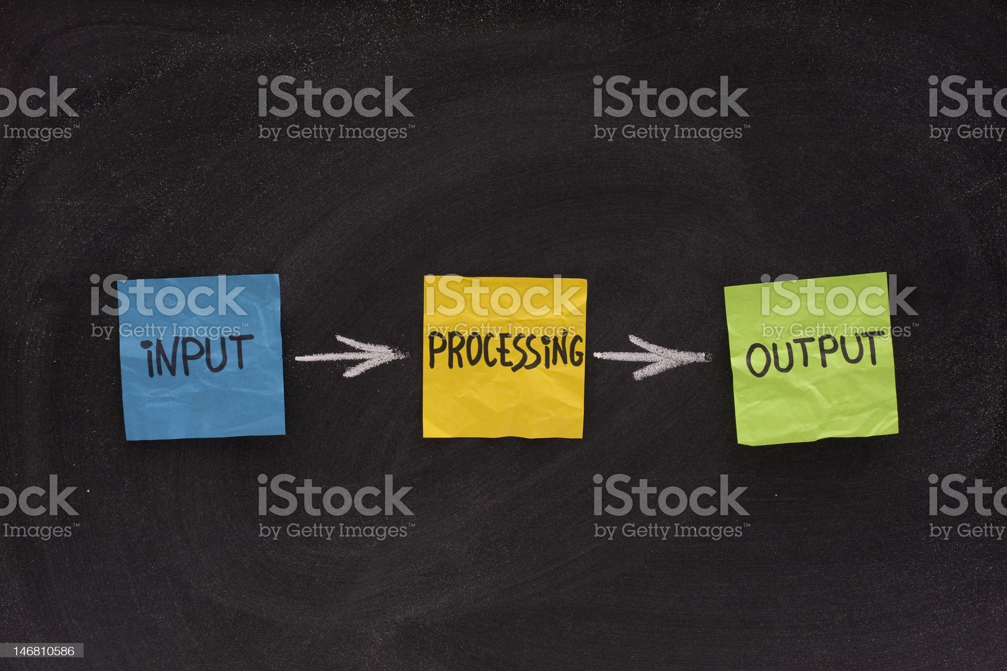 input, processing, output - software system royalty-free stock photo