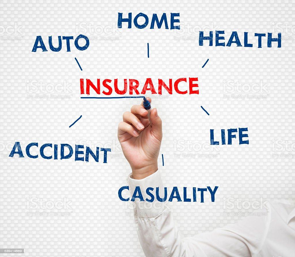 Insurance / Felt tip pen (Click for more) stock photo