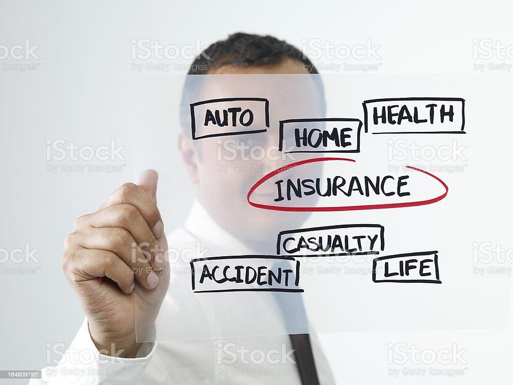 Insurance Formula royalty-free stock photo